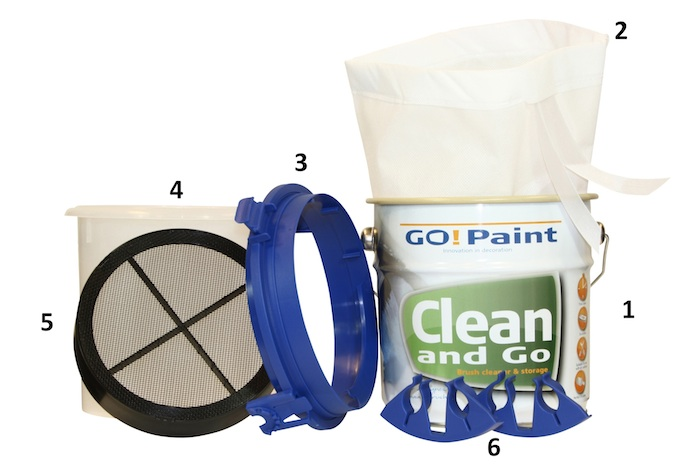 Seperate products of the Clean and Go System